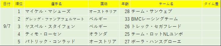 f:id:SuzuTamaki:20180908224523p:plain