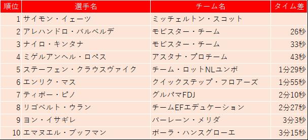 f:id:SuzuTamaki:20180910232340p:plain