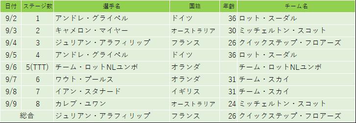 f:id:SuzuTamaki:20180911225206p:plain