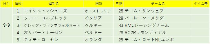 f:id:SuzuTamaki:20180911231903p:plain
