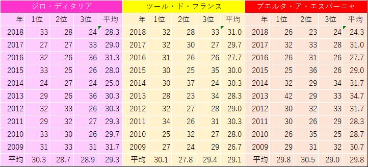 f:id:SuzuTamaki:20180927001439p:plain