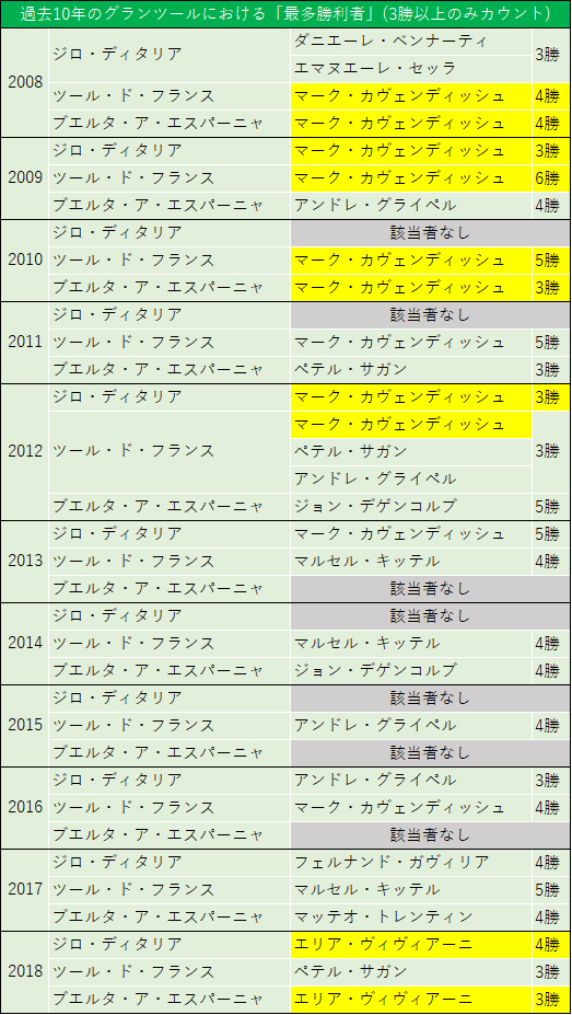 f:id:SuzuTamaki:20181004012041p:plain