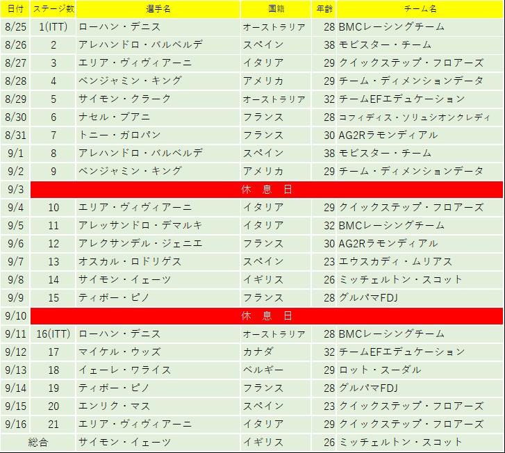 f:id:SuzuTamaki:20181006000007p:plain