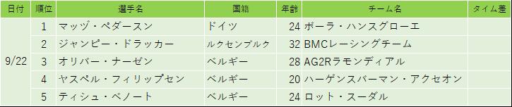 f:id:SuzuTamaki:20181006133211p:plain