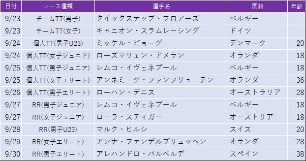 f:id:SuzuTamaki:20181006134615p:plain