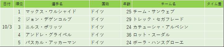f:id:SuzuTamaki:20181020084113p:plain