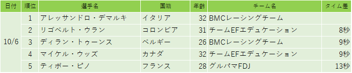 f:id:SuzuTamaki:20181020092329p:plain