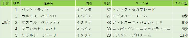 f:id:SuzuTamaki:20181020095206p:plain