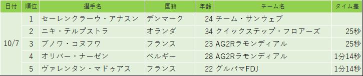 f:id:SuzuTamaki:20181020101429p:plain