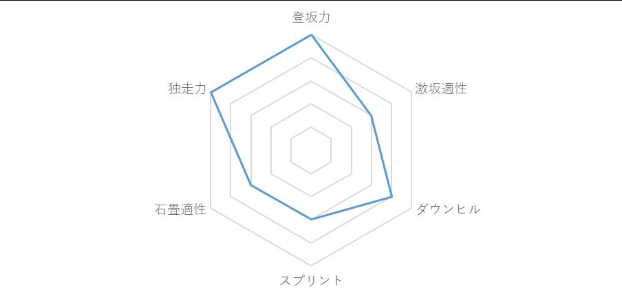 f:id:SuzuTamaki:20181024002311p:plain