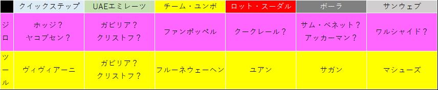 f:id:SuzuTamaki:20181026023151p:plain