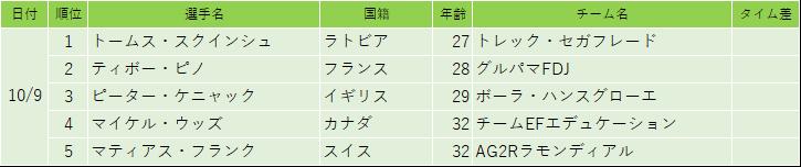 f:id:SuzuTamaki:20181027121730p:plain
