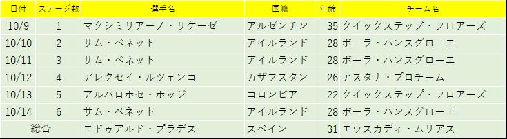 f:id:SuzuTamaki:20181027124934p:plain