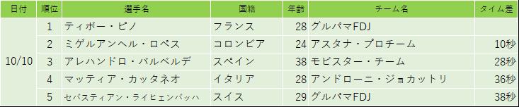 f:id:SuzuTamaki:20181027133309p:plain