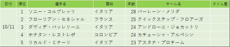 f:id:SuzuTamaki:20181027134417p:plain