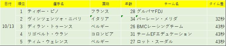 f:id:SuzuTamaki:20181028174424p:plain