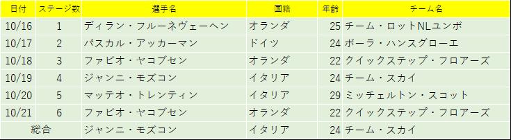 f:id:SuzuTamaki:20181028174456p:plain