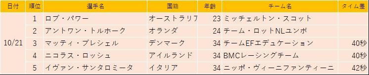 f:id:SuzuTamaki:20181028181418p:plain