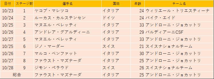 f:id:SuzuTamaki:20181103232938p:plain