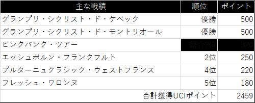 f:id:SuzuTamaki:20181110221100p:plain