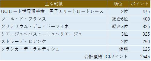 f:id:SuzuTamaki:20181110221524p:plain