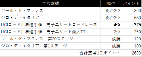 f:id:SuzuTamaki:20181110222448p:plain