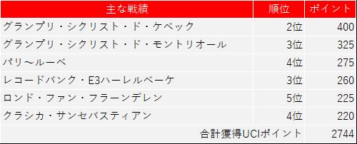 f:id:SuzuTamaki:20181110223653p:plain