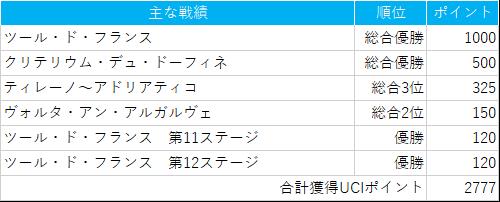 f:id:SuzuTamaki:20181110234505p:plain