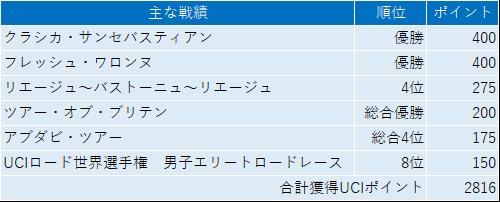 f:id:SuzuTamaki:20181110235642p:plain