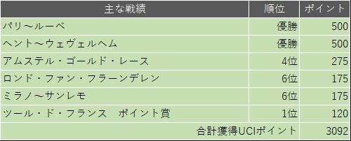 f:id:SuzuTamaki:20181111000113p:plain