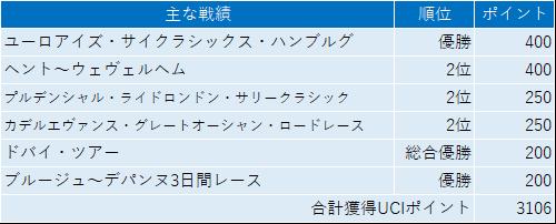 f:id:SuzuTamaki:20181111185442p:plain