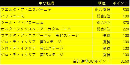 f:id:SuzuTamaki:20181111190029p:plain