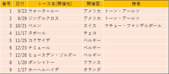 f:id:SuzuTamaki:20181114002746p:plain