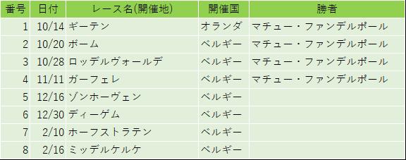 f:id:SuzuTamaki:20181114003604p:plain