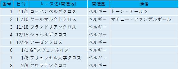 f:id:SuzuTamaki:20181114003642p:plain