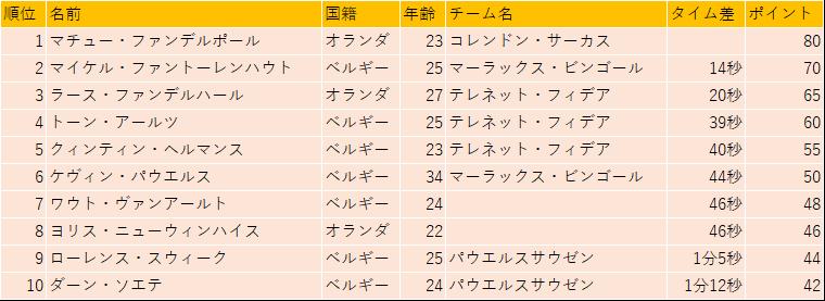 f:id:SuzuTamaki:20181118101409p:plain