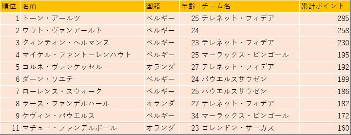 f:id:SuzuTamaki:20181118102131p:plain