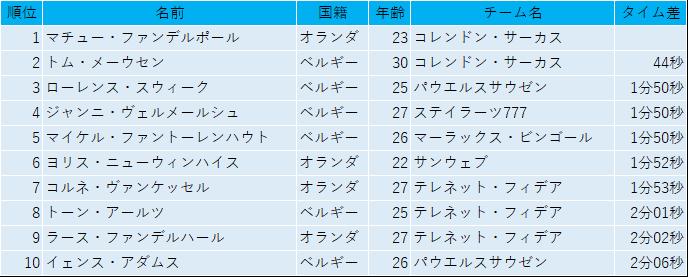 f:id:SuzuTamaki:20181119225531p:plain
