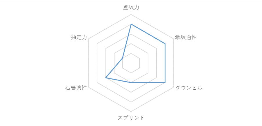 f:id:SuzuTamaki:20181123104854p:plain