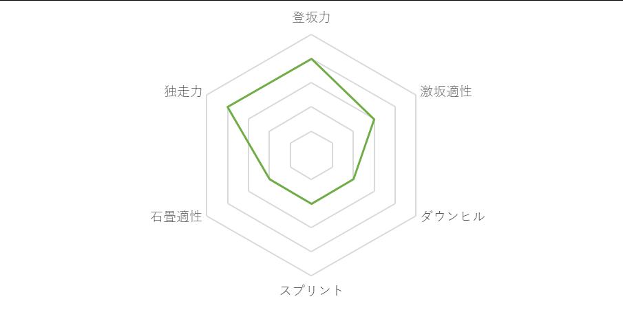 f:id:SuzuTamaki:20181123111200p:plain