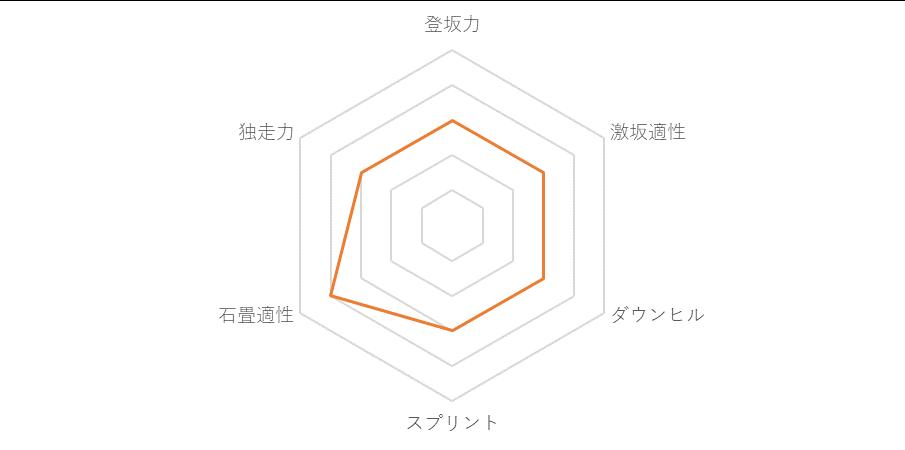 f:id:SuzuTamaki:20181123112101p:plain