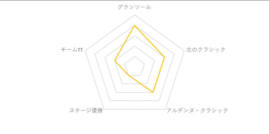 f:id:SuzuTamaki:20181123115159p:plain