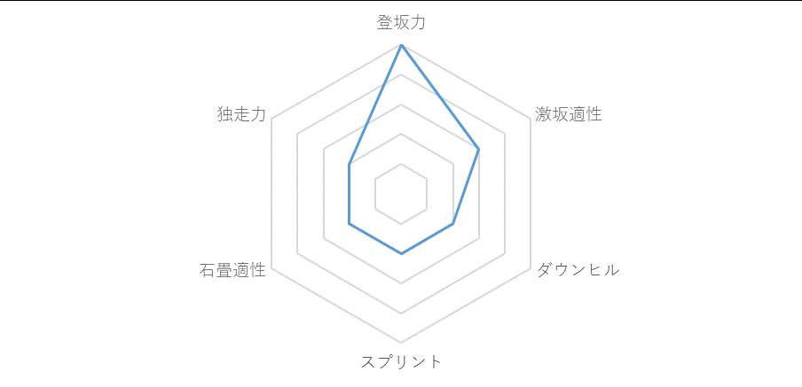 f:id:SuzuTamaki:20181124025416p:plain