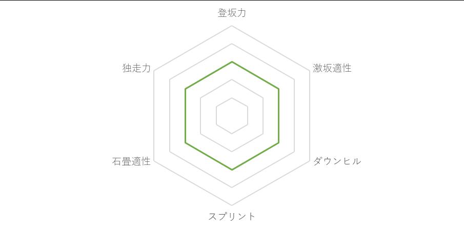 f:id:SuzuTamaki:20181124030715p:plain