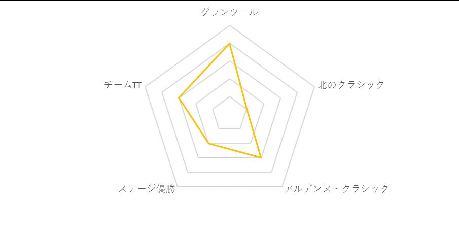 f:id:SuzuTamaki:20181124031846p:plain