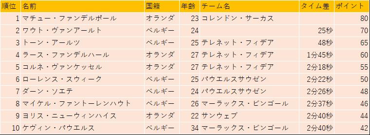 f:id:SuzuTamaki:20181126235241p:plain