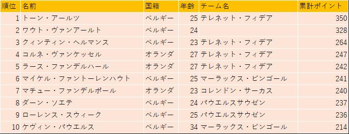f:id:SuzuTamaki:20181127000829p:plain