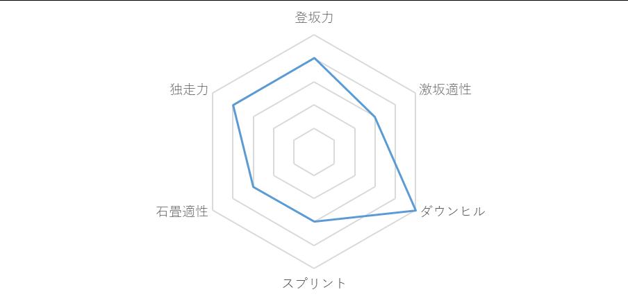 f:id:SuzuTamaki:20181128000138p:plain