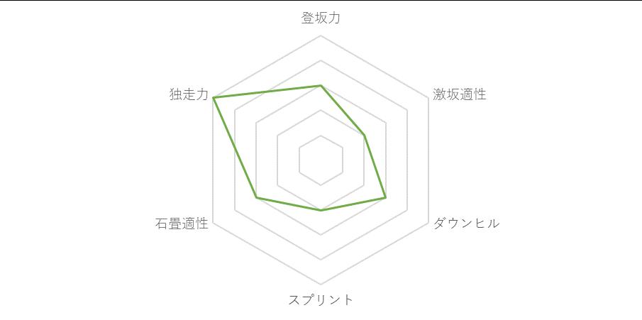 f:id:SuzuTamaki:20181128233602p:plain