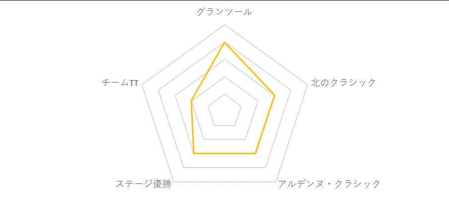 f:id:SuzuTamaki:20181130234924p:plain